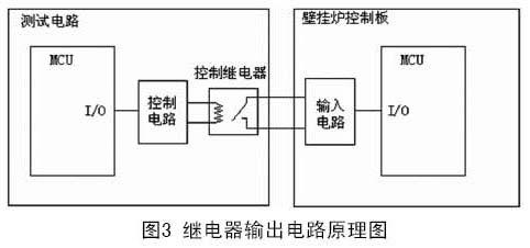 继电器属输出控制电路原理图如图