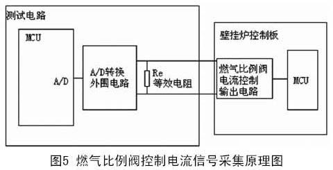 标准法规 专业论文 > 正文  模拟信号输入电路的作用是接收壁挂炉控制