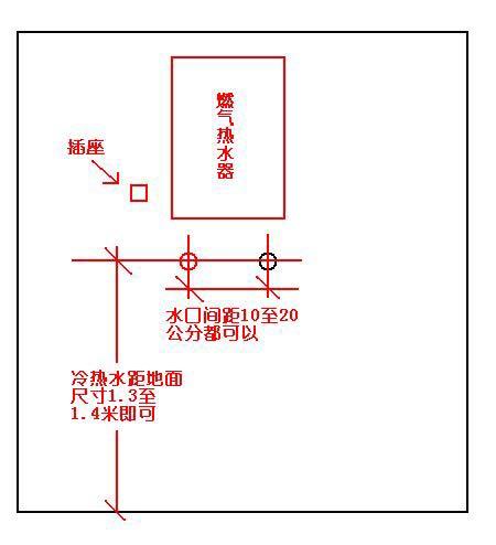 燃气热水器的安装实例图片及水口预留尺寸