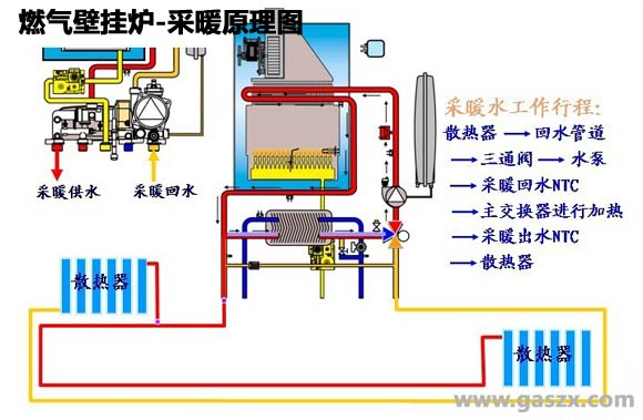 美的f60-30d1热水器工作原理图解