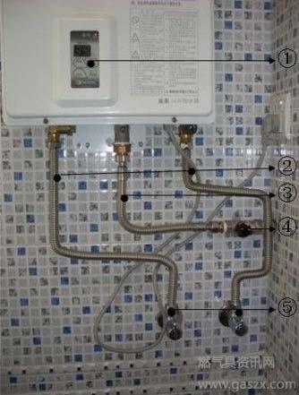 室内机水管连接图