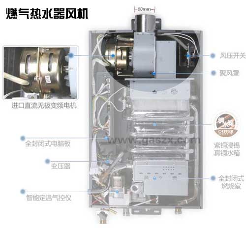燃气热水器风机图