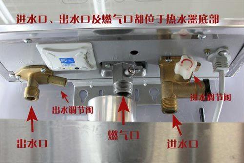 燃气热水器底部进气口、进水口、出水口