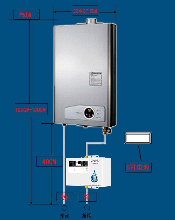 燃气热水器安装高度示意图