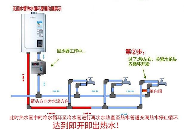 无回水管热水循环系统