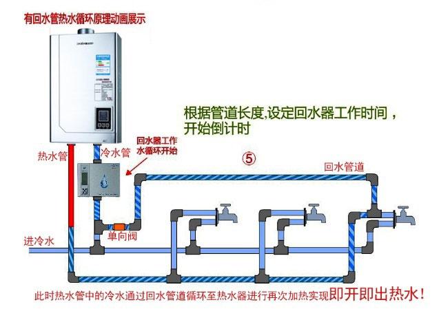 有回水管热水循环系统
