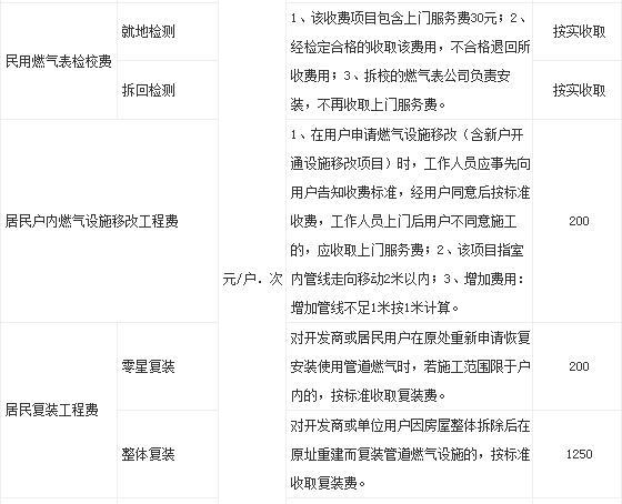 北京燃气公司提供的部分价目表,收费高昂