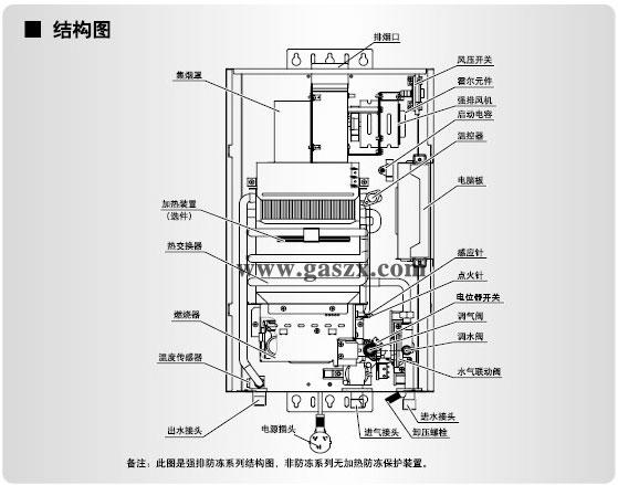 燃气热水器常见故障与维修方法知识解读