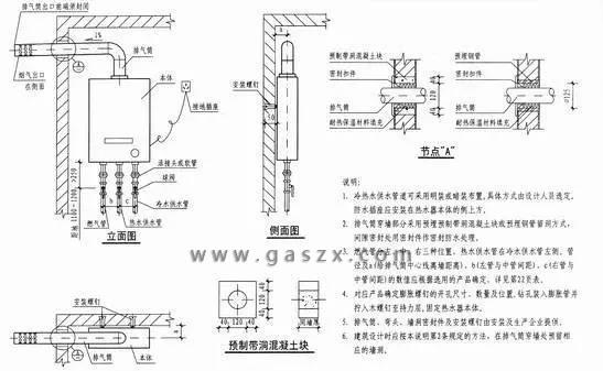 燃气热水器指示图