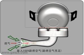 红外线燃气灶可完全避免锅黑的生成